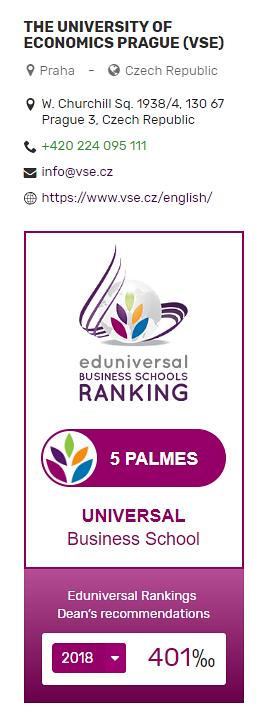 VŠE se v aktuálním ročníku mezinárodního žebříčkuEduniversal 2018umístila opět na prvním místě a získala tak titul nejlepší ekonomické univerzity ze zemí východoevropského regionu.